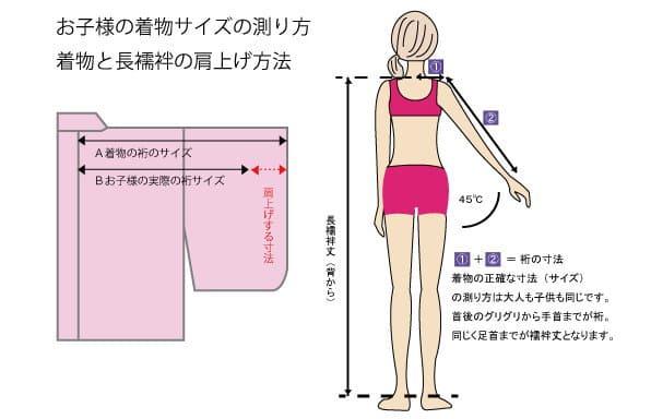 子供の首後ろのグリグリから足首のくるぶしまでの長さを測り着物とお子様のサイズの差が腰上げの寸法となります