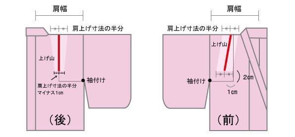 肩上げ山から左右均等に肩上げ寸法の半分をつまみ、マチ針で固定し後ろの下の方は肩上げ寸法の半分より1センチ少なくします