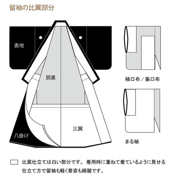 留袖の比翼部分